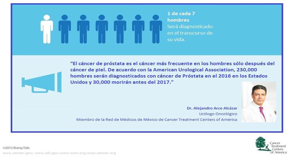 pareja de hombres con cáncer de próstata