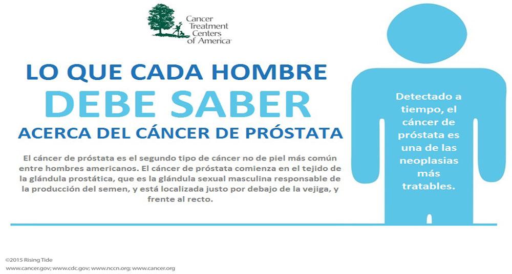 video sobre los síntomas del cáncer de próstata